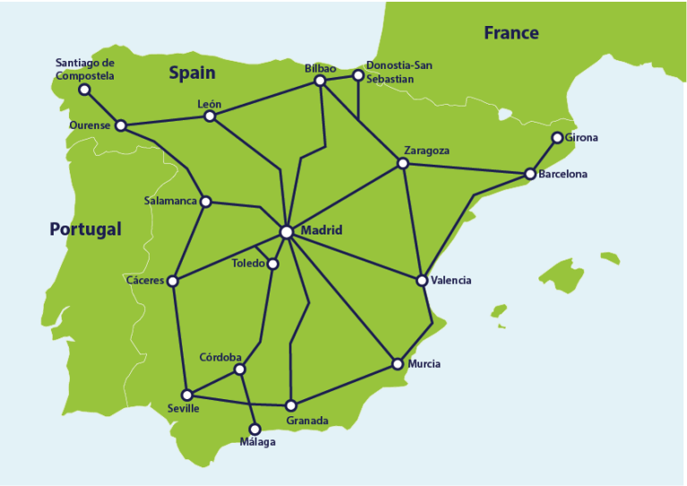 Main train connections in Spain